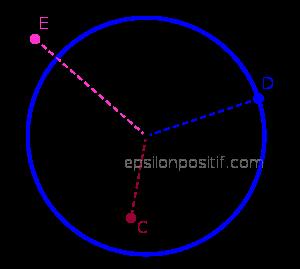 Kedudukan Titik dan Lingkaran
