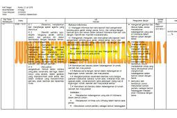 Jurnal Mengajar Harian K13 Kelas 4 Tema 1 Doc