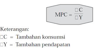 Hasrat Mengonsumsi ( Marginal Propensity to Consumel MPC )