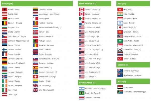 OpenVPN, VPN PPTP, VPN L2TP IPsec, Premum Italia, vpn Malaysia, Premium Portugal