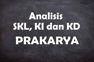 Analisis SKL KI dan KD Prakarya SMA Tahun 2021