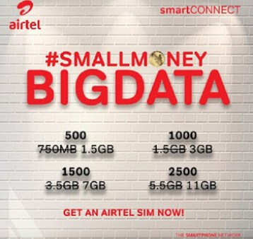 Small Money Big Data by Airtel, now 11gb, 3gb data for N500