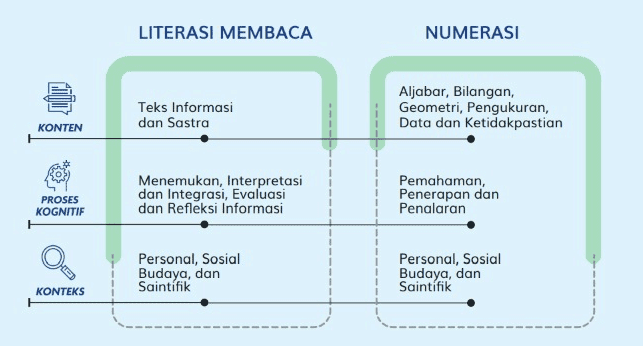 Tanya-jawab-seputar-Asesmen-Kompetensi-Minimum