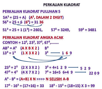 Image result for trik matematika