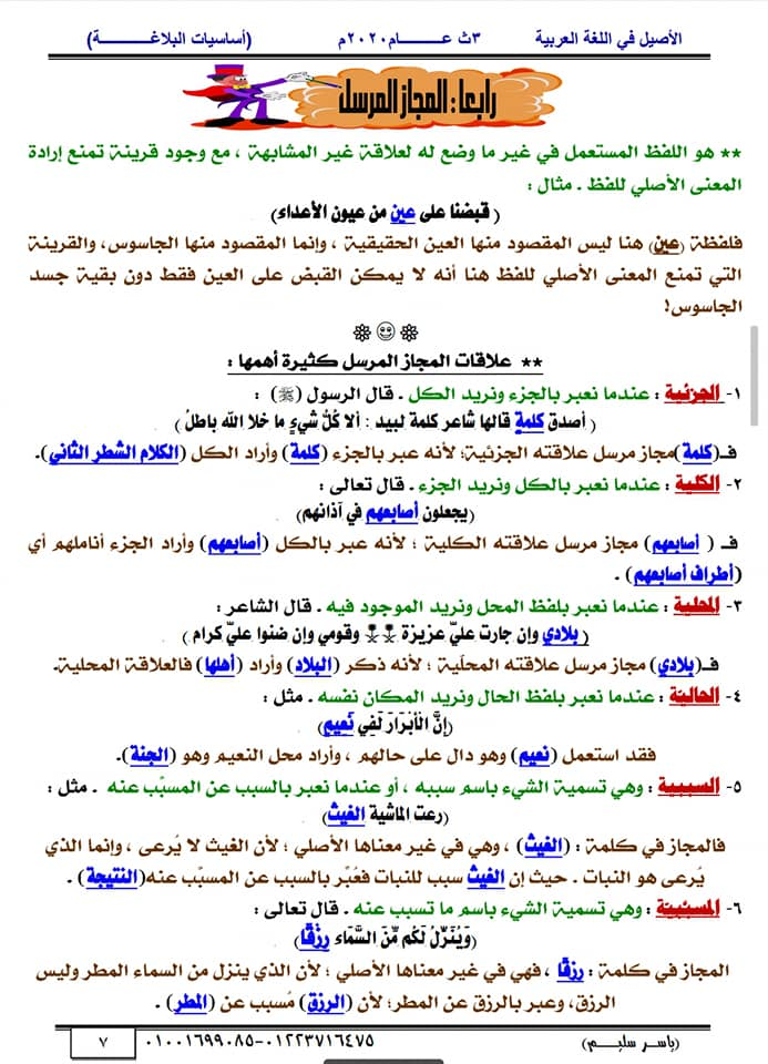 أساسيات البلاغة للثانوية العامة في١٥ورقة أ/ ياسر سليم 7