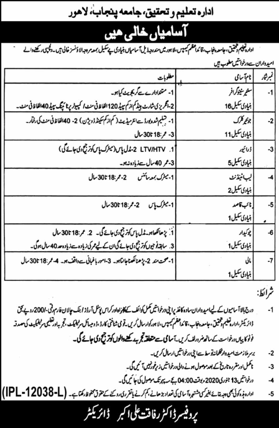 Jobs in University of Punjab Lahore