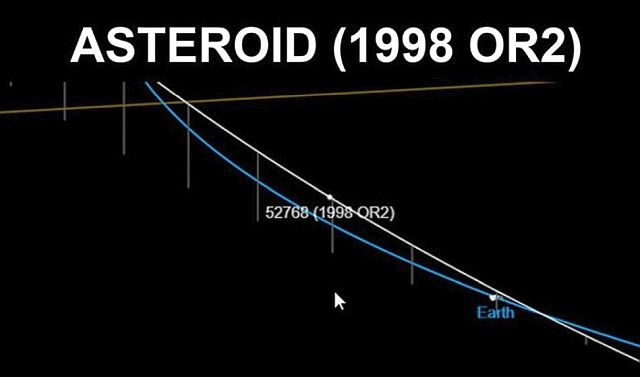 After 4,400 Years Ancient Comet Atlas Arrives Again, Something to Worry About?  Asteroid-1998-%2BOR2