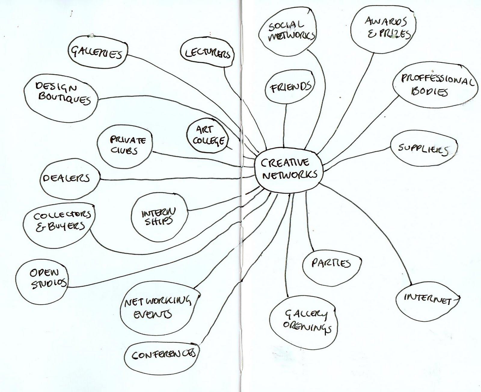 Workbook Helen Reynolds Creative Networks