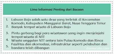 Banyak sekali informasi yang kita dapatkan dari bacaan Labuan Bajo. Bersama dengan temanmu identifikasilah informasi penting dari bacaan tersebut. Tuliskan informasi yang kamu dapat dalam format yang disediakan.