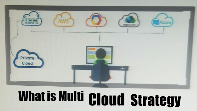 https://www.technologymagan.com/2019/09/what-is-multi-cloud-strategy-may-pose-higher-security-risk-study.html