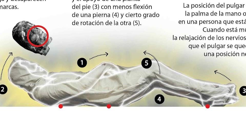 Posição do Homem do Sudário no momento da Ressurreição, infografia do diário ABC de Madri, detalhe.