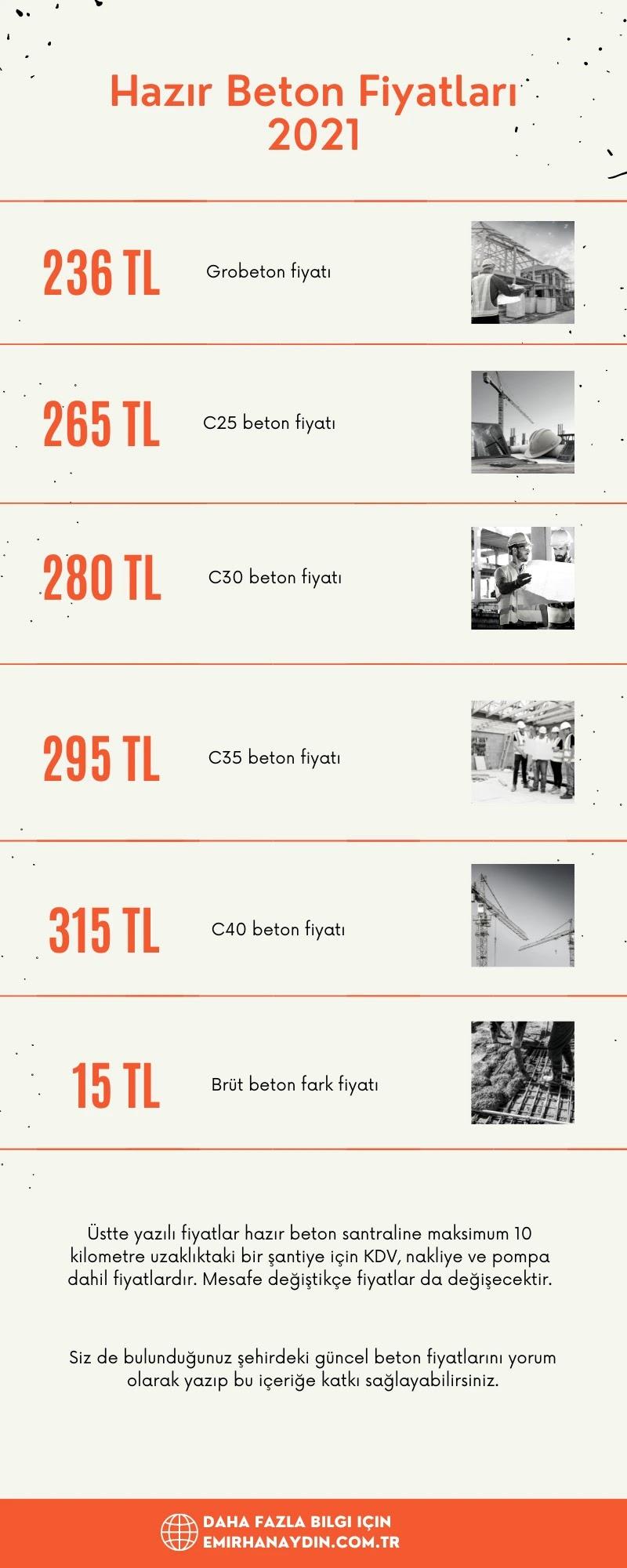Hazır Beton Fiyatları - 2021 Yılı Güncel Fiyatlar