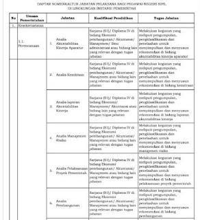 Mau Ikut Pendaftaran CPNS 2017, Berikut Ini Jabatan Pekerjaan Dan Kualifikasi Pendidikan Yang Dibutuhkan