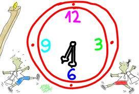 Kumpulan Soal Satuan Waktu Matematika Kelas 5 SD