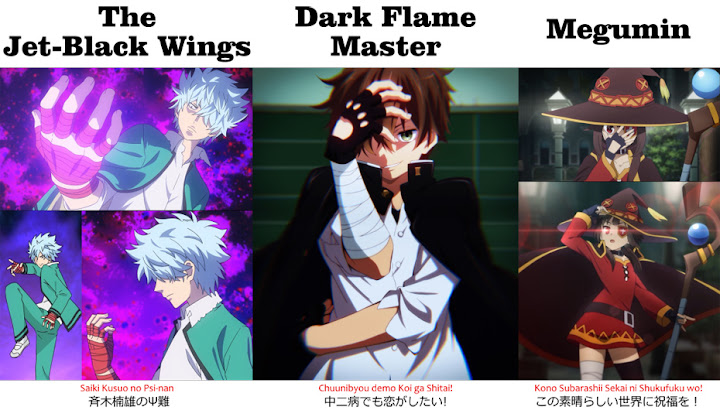 Examples of chuunibyou characters: The Jet-Black Wings from Saiki Kusuo no Psi-Nan; Dark Flame Master from Chuunibyou demo koi ga Shitai; and Megumin from Kono Subarashii Sekai ni Shukufuku wo!