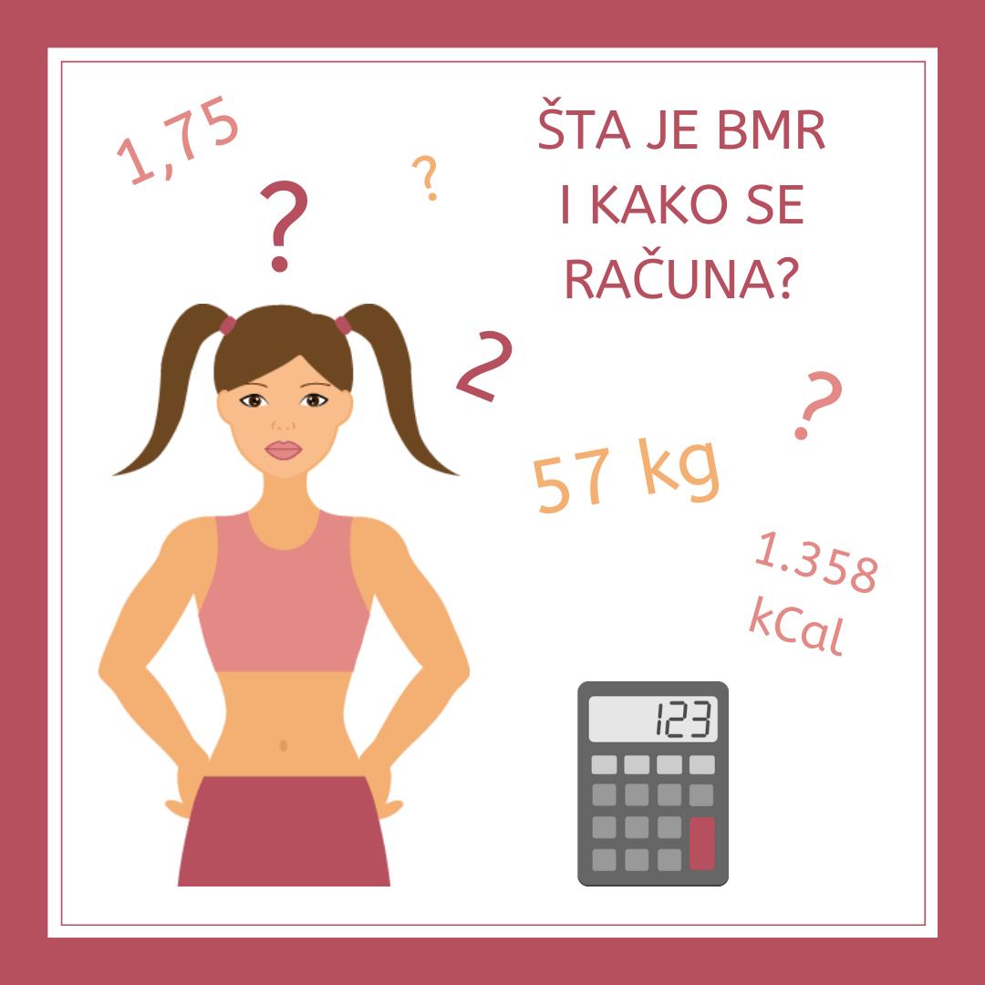 Prestati gubiti vrijeme i početi Višak kila