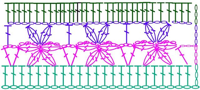 Crochet canesú de flores a crochet y ganchillo muy fácil y rápida por MAJOVEL CROCHET