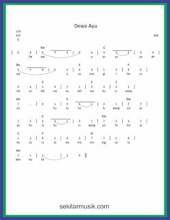 not angka dewa ayu lagu daerah bali