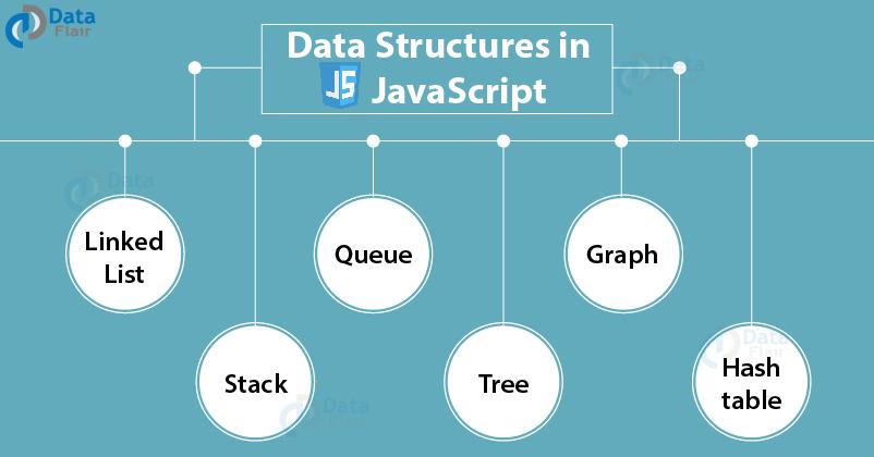 مصطلحات برمجية: ما هي هيكلة البيانات ؟