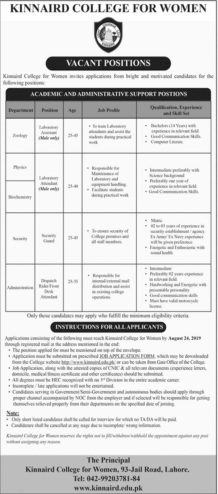 Jobs  in Kinnaird College For Women University Lahore