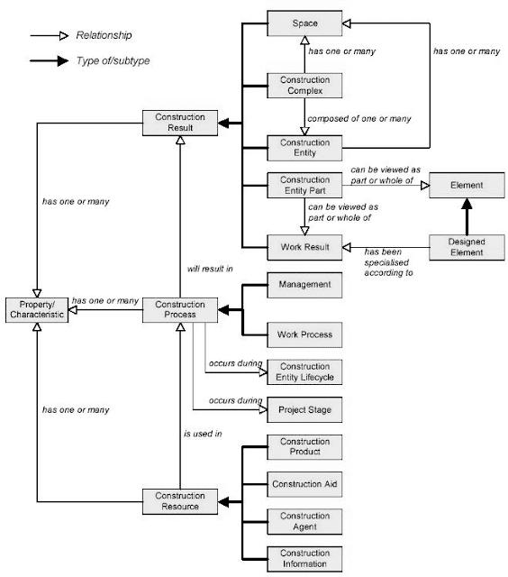 -Vista simplificada del esquema 12006-2. Fuente : ResearchGate-