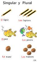 Resultado de imagen de singular y plural para niños