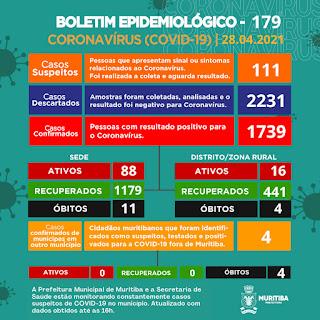 Imagem do Boletim Epidemiológico da covid-19 do dia 28 de abril