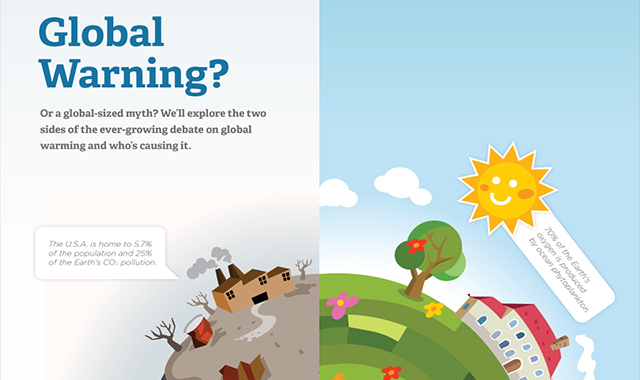 Global warming and who is responsible for it #infographic