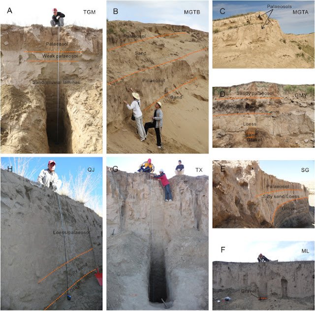 Holocene changes of landforms and environments in the eastern portion of Asian mid-latitude deserts