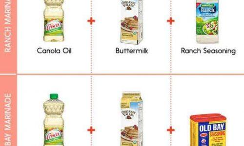 3 Ingredient Chicken Marinade Recipes #infographic