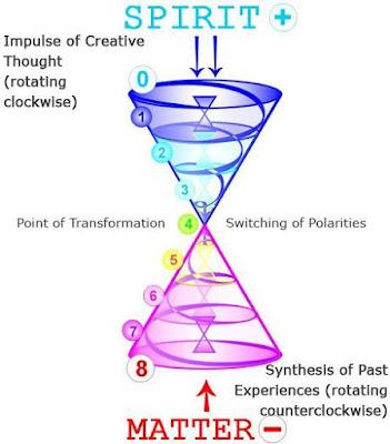 АШРАМ | Медитация  | Визуализация | Концентрация | Афирмации Stargate