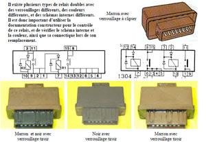relais doubles avec des verrouillages différents