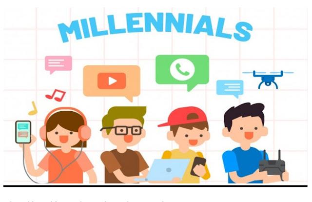 Pembentukan Karakter Generasi Milenial