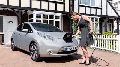 mengisi daya mobil listrik / lazytekno