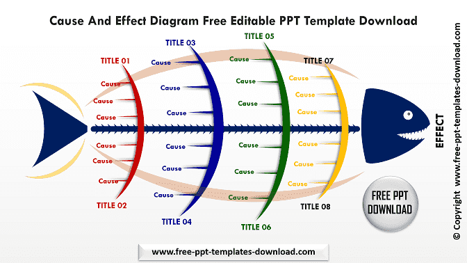 Cause And Effect Diagram Free Editable PPT Template Download