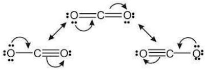 CO2 acid or base and resonance