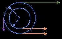 """Soal-soal Pilihan dan Pembahasan """"Uji Kompetensi Buku Fisika SMA Marthen"""": Dinamika dan Keseimbangan Benda Tegar"""