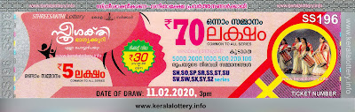 "KeralaLottery.info, ""kerala lottery result 11.02.2020 sthree sakthi ss 196"" 11th February 2020 result, kerala lottery, kl result,  yesterday lottery results, lotteries results, keralalotteries, kerala lottery, keralalotteryresult, kerala lottery result, kerala lottery result live, kerala lottery today, kerala lottery result today, kerala lottery results today, today kerala lottery result, 11 2 2020, 11.2.2020, kerala lottery result 11-2-2020, sthree sakthi lottery results, kerala lottery result today sthree sakthi, sthree sakthi lottery result, kerala lottery result sthree sakthi today, kerala lottery sthree sakthi today result, sthree sakthi kerala lottery result, sthree sakthi lottery ss 196 results 11-02-2020, sthree sakthi lottery ss 196, live sthree sakthi lottery ss-196, sthree sakthi lottery, 11/2/2020 kerala lottery today result sthree sakthi, 11/02/2020 sthree sakthi lottery ss-196, today sthree sakthi lottery result, sthree sakthi lottery today result, sthree sakthi lottery results today, today kerala lottery result sthree sakthi, kerala lottery results today sthree sakthi, sthree sakthi lottery today, today lottery result sthree sakthi, sthree sakthi lottery result today, kerala lottery result live, kerala lottery bumper result, kerala lottery result yesterday, kerala lottery result today, kerala online lottery results, kerala lottery draw, kerala lottery results, kerala state lottery today, kerala lottare, kerala lottery result, lottery today, kerala lottery today draw result,"