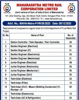 ITI Diploma Jobs Vacancy in Pune Metro Rail Project Apply Online Last Registration Date 21th January 2021