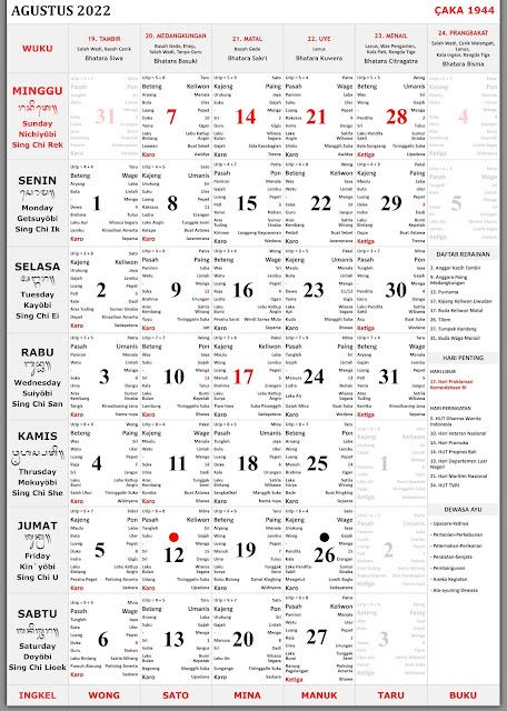 Kalender Bali Agustus 2022 Lengkap