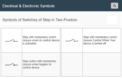 Symbols of Switches of Step in Two-Position