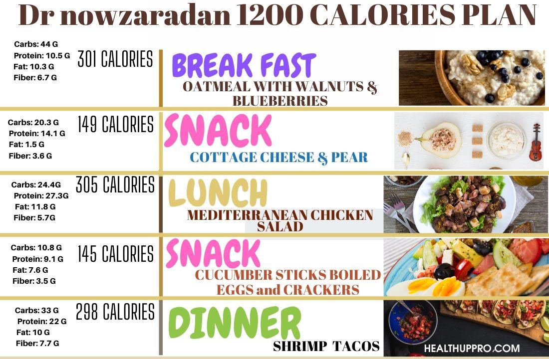 1200 calorie diet menu text form 14 days