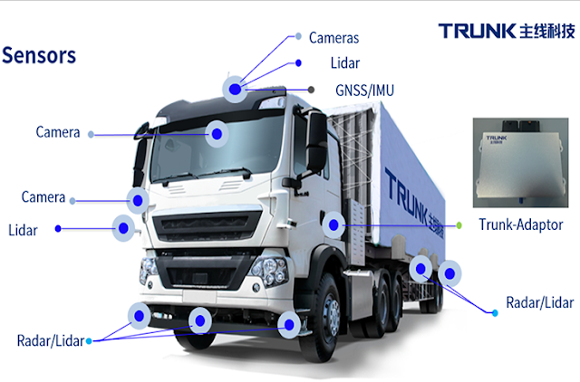 Robert Bosch Venture Capital investe na Trunk