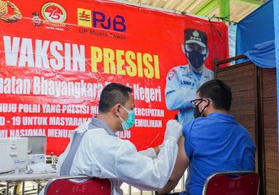 PJB UP Muara Tawar dan Ditpolairud PMJ Gelar Vaksinasi COVID