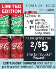 Coke or Sprite Mini Cans 6-packs.