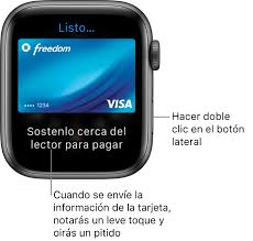 Como pagar con Apple Watch