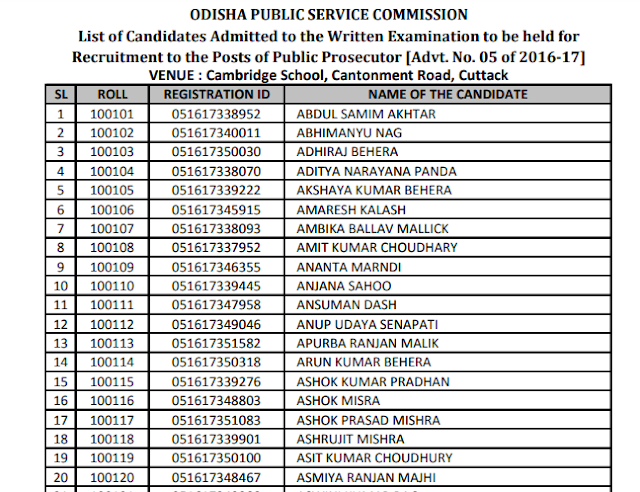 List-of-candidates-Admitted-to-the-written-exam
