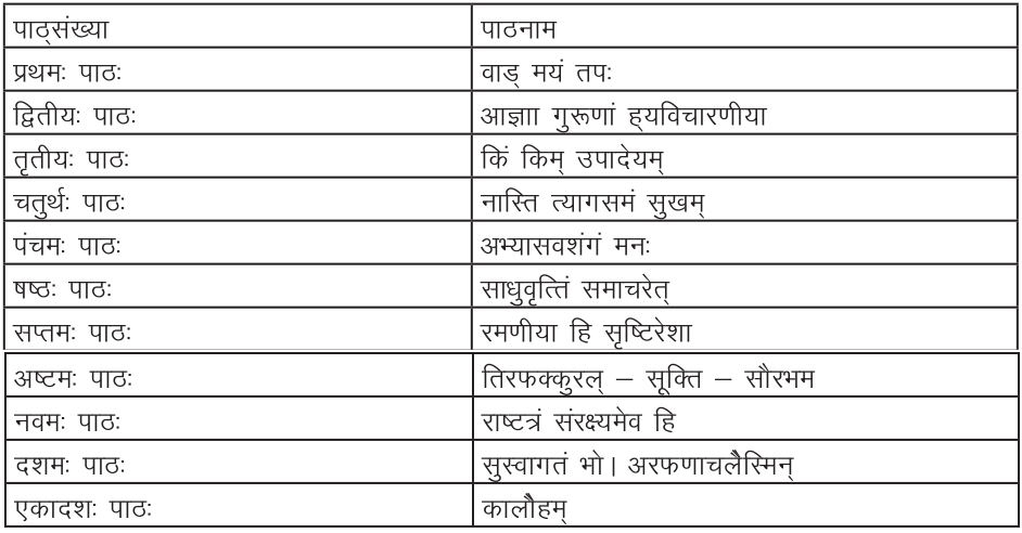Manika Class10th Sanskrit Syllabus