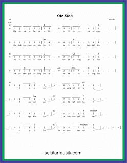 not angka oleh sioh lagu daerah maluku