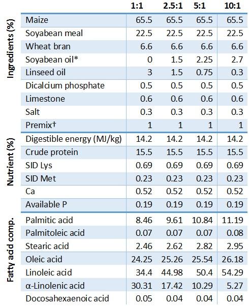 Glucerna Nutrition Label
